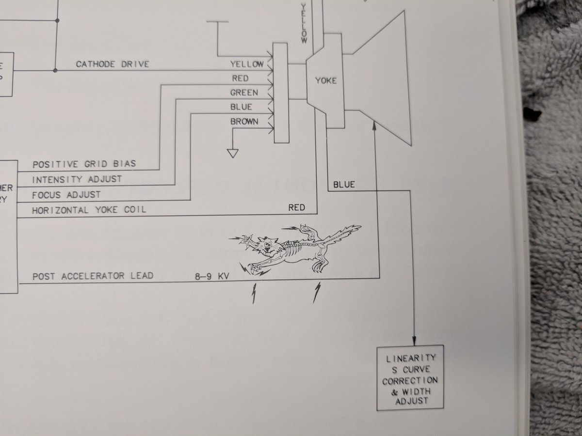 Service Manual For Cat 308c