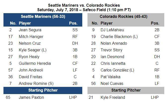 #Mariners Gameday Info - July 7 vs. #Rockies. Lineups, Game Notes & More: atmlb.com/2MXB4G6