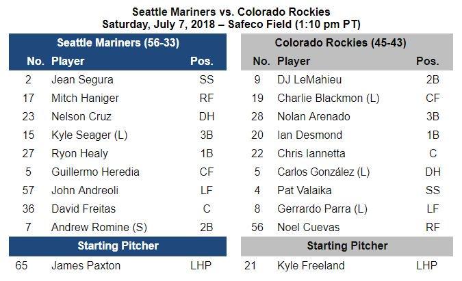 Updated #Rockies lineup: