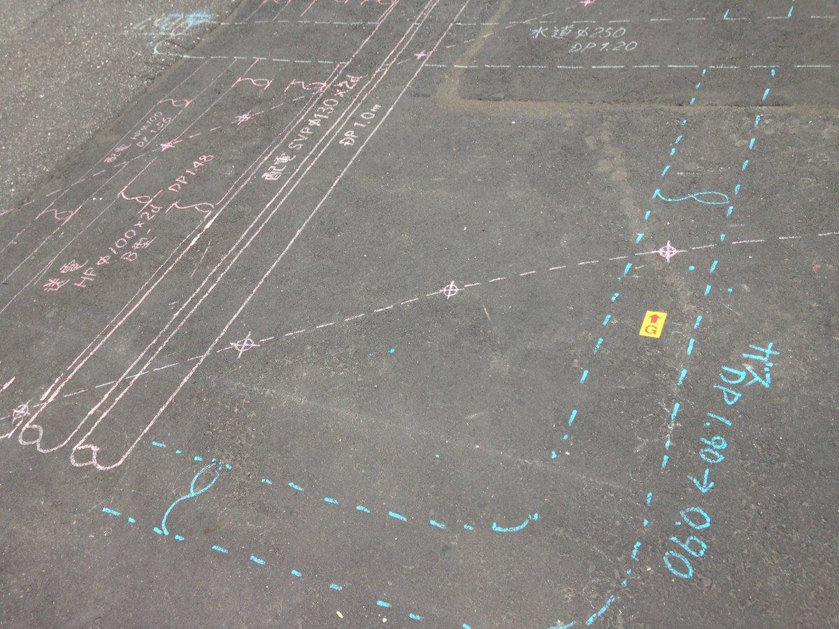 コレド室町の、鳥居のある交差点の足元はどうも各種配線類が入り乱れている様子で、そのマーキングの図が完全にアートでした。
