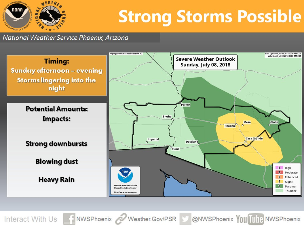 Who said they wanted thunderstorms? Might be an interesting Sunday for some. #azwx #cawx