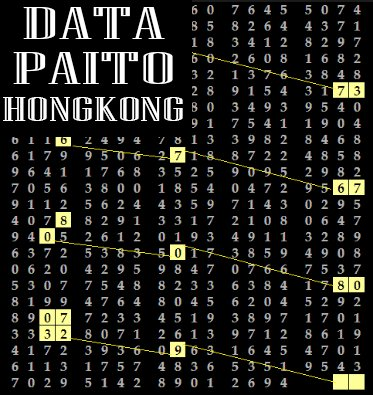 Image result for data hk