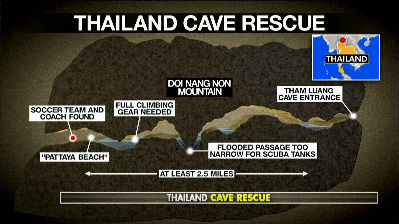 Image result for 4 km Thai caves