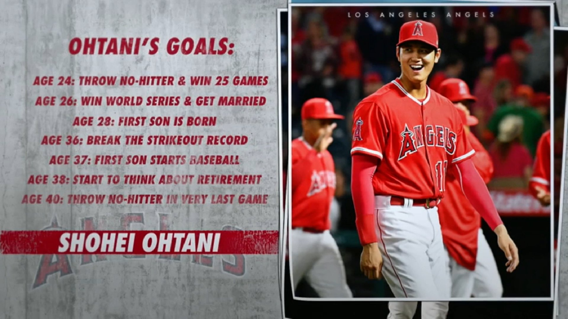 Shohei Ohtani set some lofty goals in high school. �� https://t.co/m73x5Vunhh