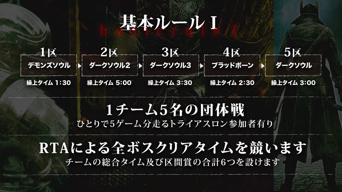 Wiki デモンズ ソウル