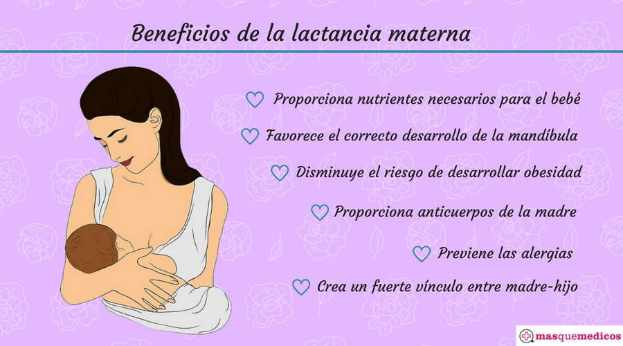 Imagenes con mensajes sobre la lactancia materna