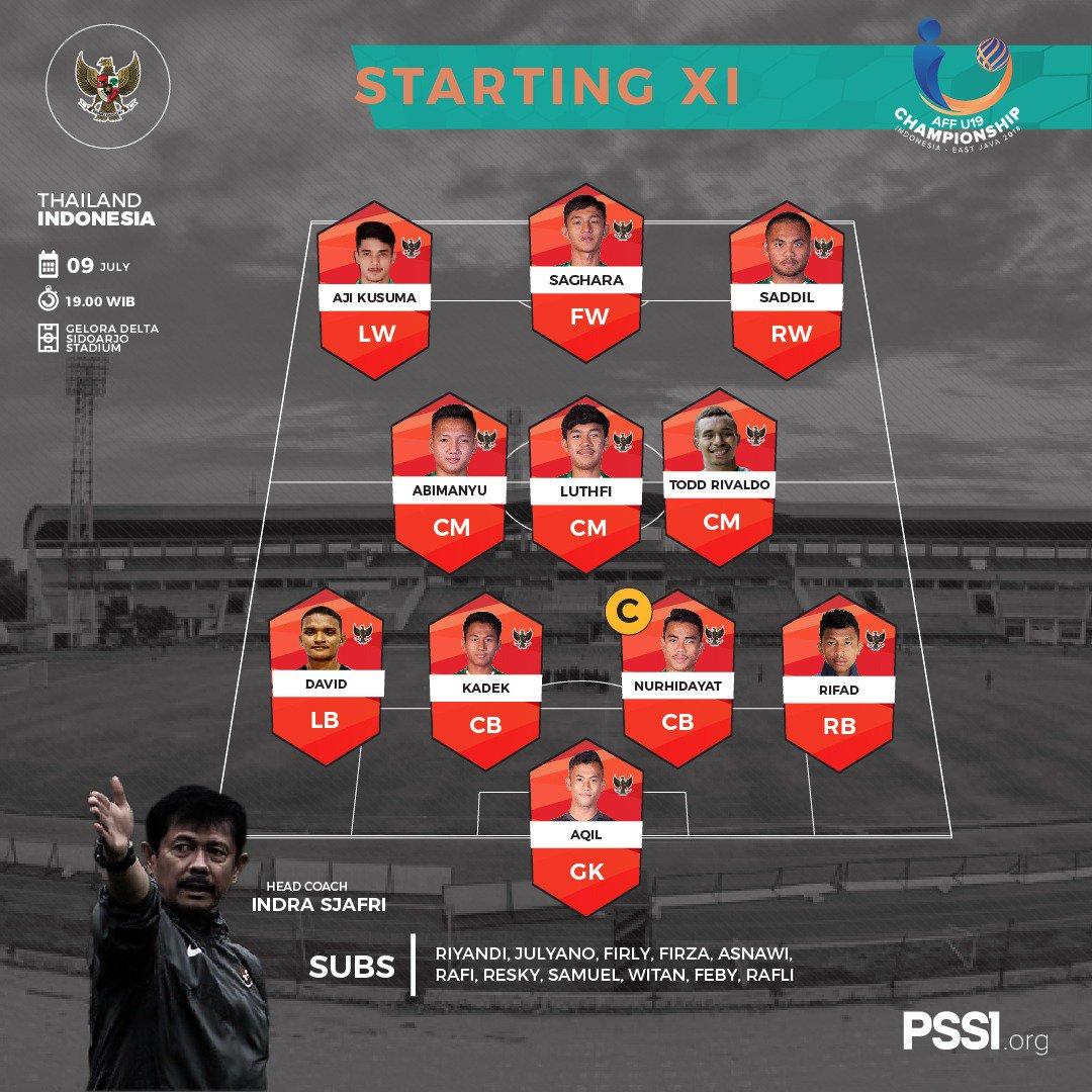 indonesia u-19 vs thailand