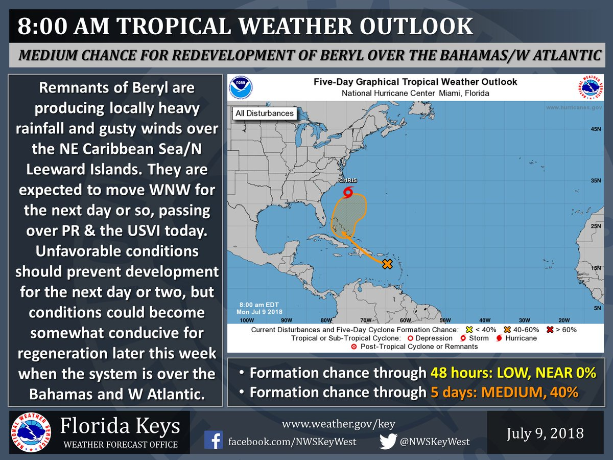 NWS Key West on Twitter: \