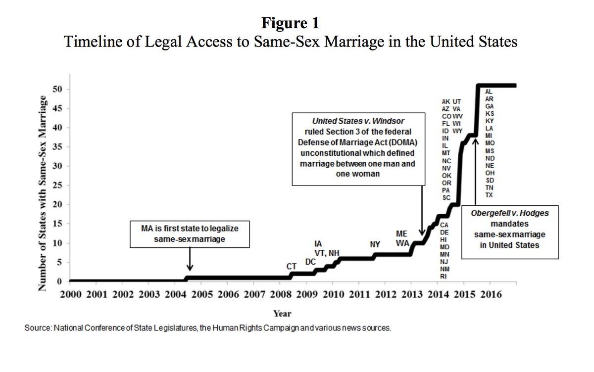 Legal accses sex movie
