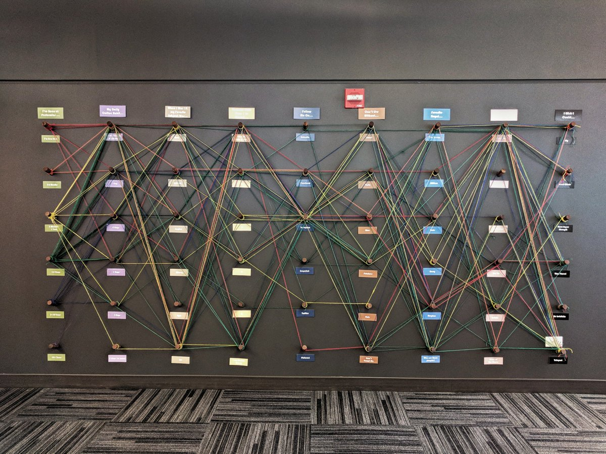 test Twitter Media - The Performics Chicago office wanted to add some new design elements to the space, so we created this #WallArt that allowed our employees to be a part of the design process. https://t.co/hXFLPBGaD4