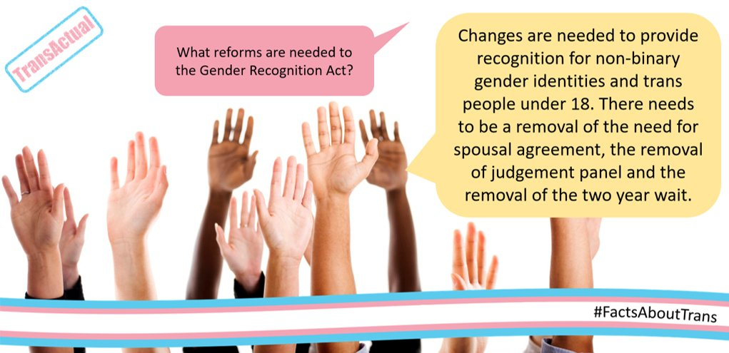 Trans Actual On Twitter What Reforms R Needed To The Gender