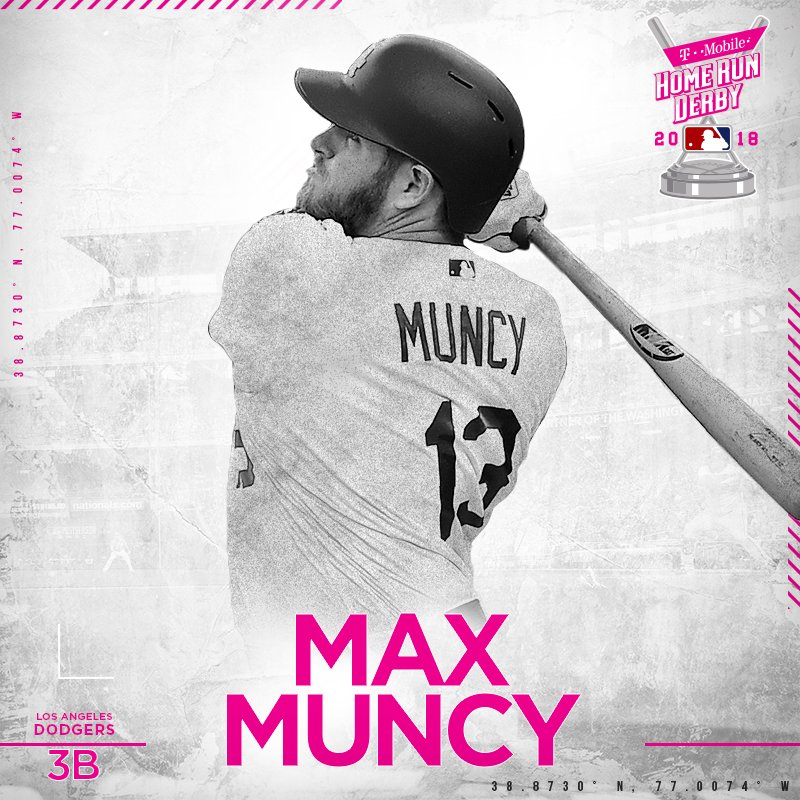 Watch out D.C.      Breakout slugger Mad Max Muncy will participate in the @TMobile #HRDerby. https://t.co/OVKhGlNSHO