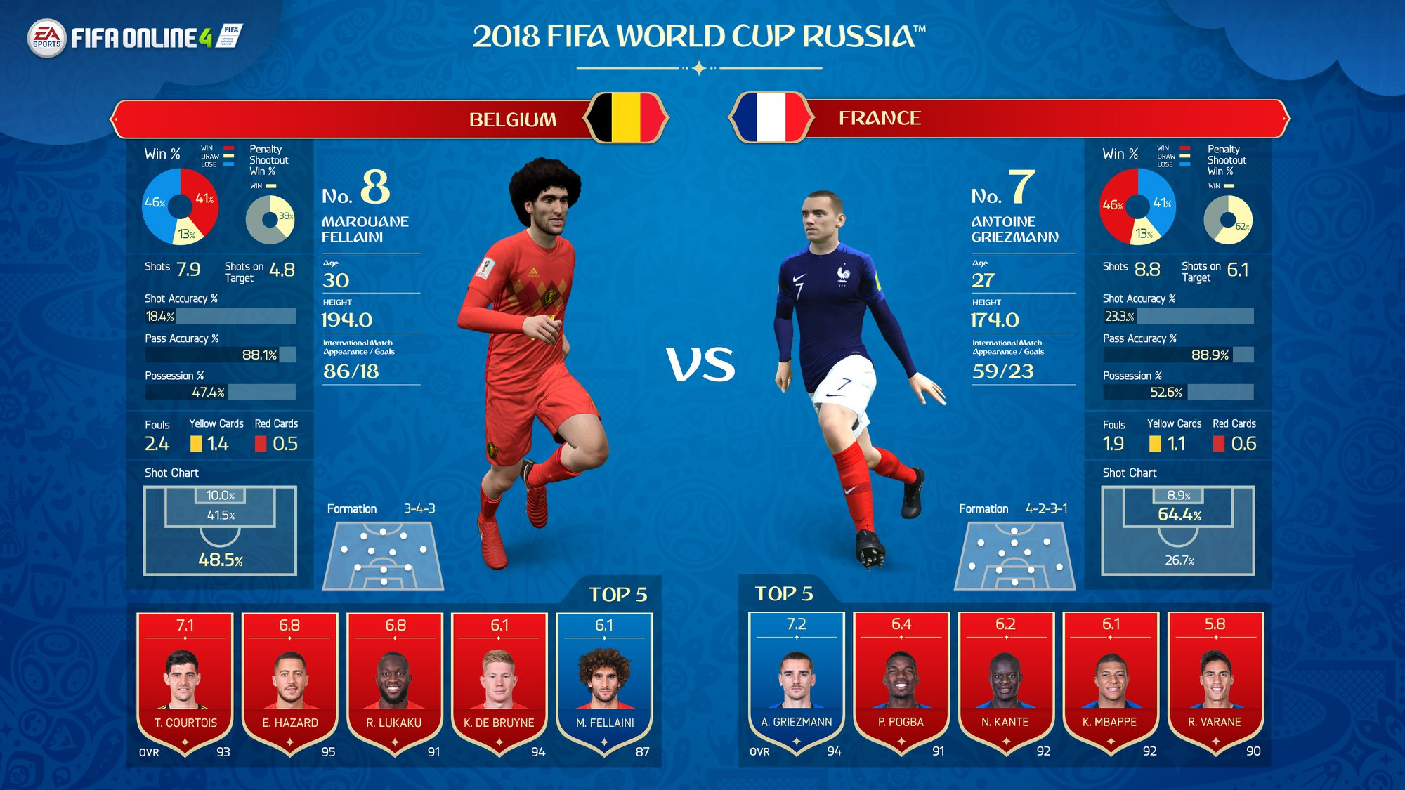 Twitter Ea Sports Fifa