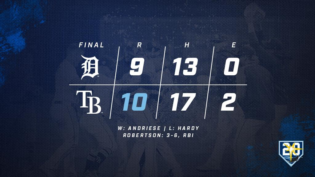 Two games over matches our high-water mark. #RaysWin  RECAP // https://t.co/n94rWPmION https://t.co/cYEzB0lRIc