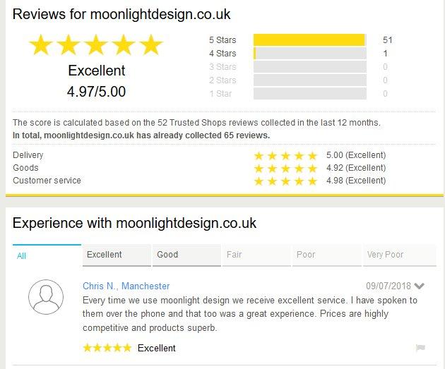 Moonlight Store UK on Twitter: