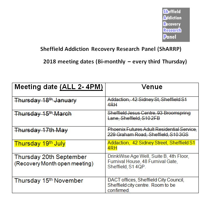 Sarrg sarrgsheff twitter july 2 4pm 42 sidney street sheffield s1 4rh weve got scharrsheffield researchers pennybuykx talking about 2 exciting alcohol research projects altavistaventures Images