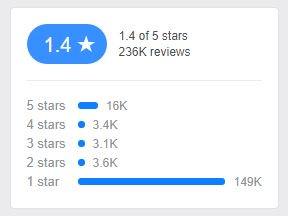Українці завалили рейтинг FIFA у Facebook і тисячами залишають коментарі «Слава Україні»  https://t.co/ZZECso1X25 https://t.co/9zteWTMTab