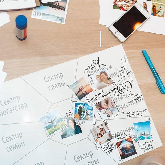 Как клеить картинки на карту желаний, картинки для любимой