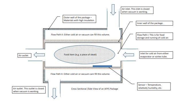 download Drug Delivery: Fundamentals and