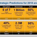 Image for the Tweet beginning: Gartner's Top Predictions For 2018