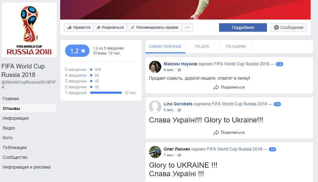 """""""Слава Україні!"""": FIFA відключила рейтинг сторінки у Facebook через масовий флешмоб українців - Цензор.НЕТ 3500"""