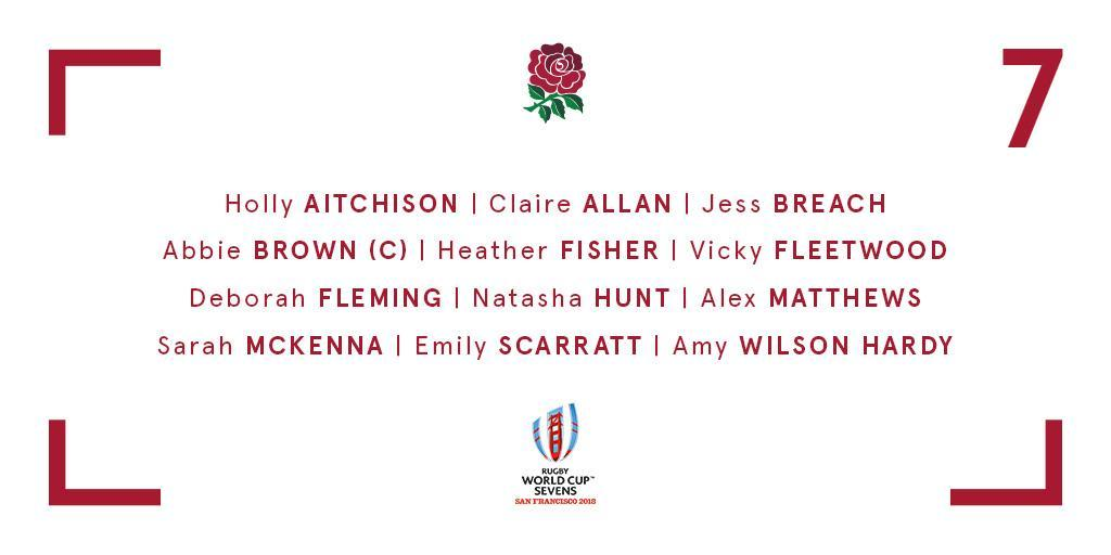 Your #England7s Womens squad for the #RWC7s 🌹 Preview ➡ bit.ly/2zxbTJ0