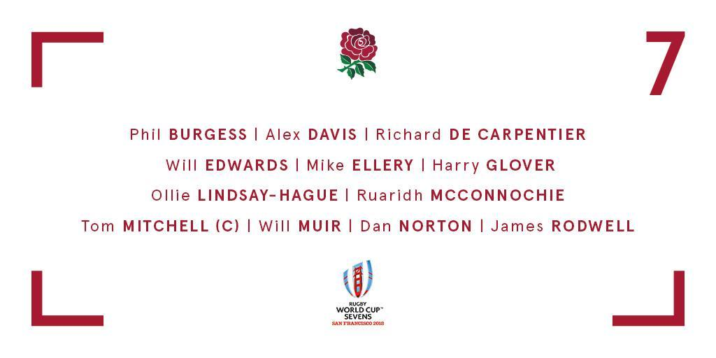 Your #England7s Mens squad for the #RWC7s 🌹 Preview ➡ bit.ly/2uhkPw4
