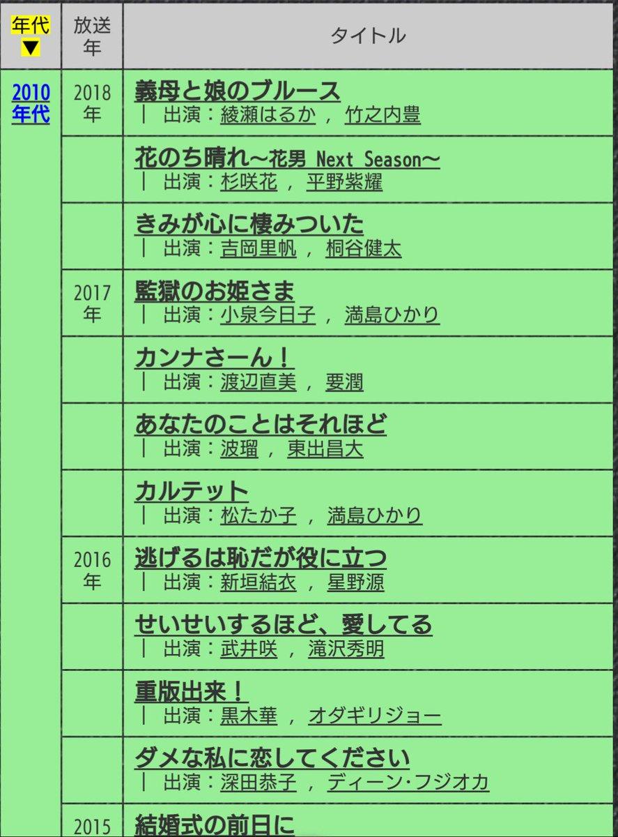 時 ドラマ 10 火曜