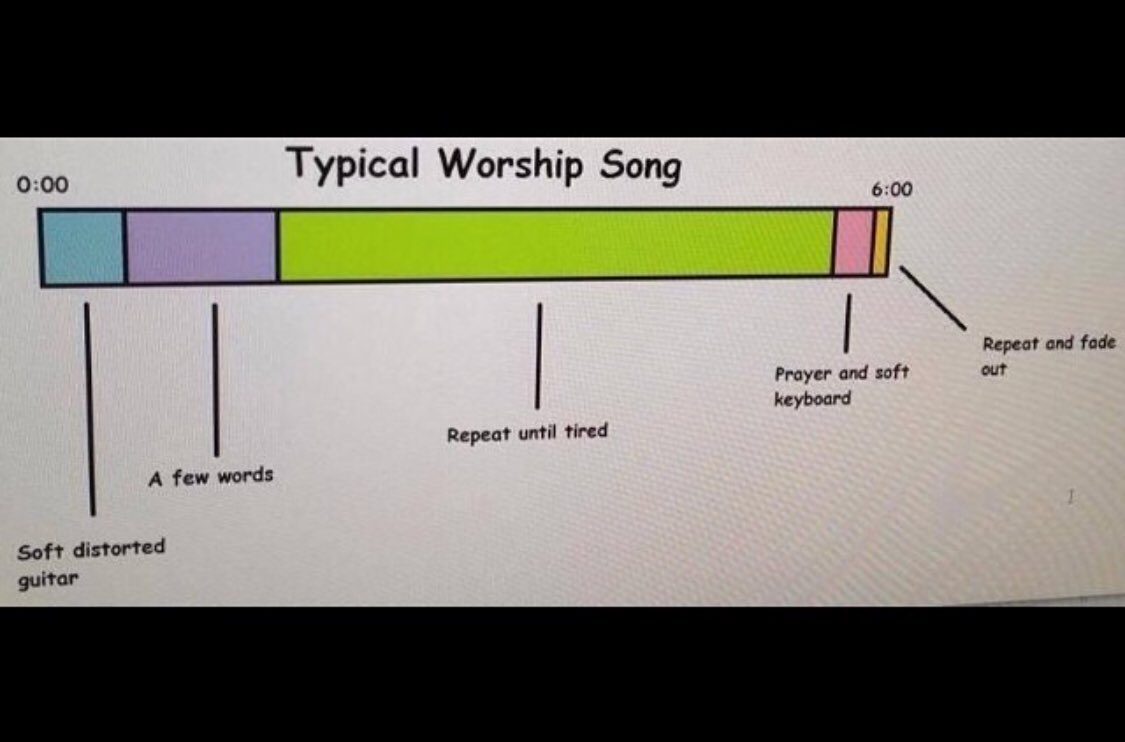 Worship Sound Guy on Twitter: