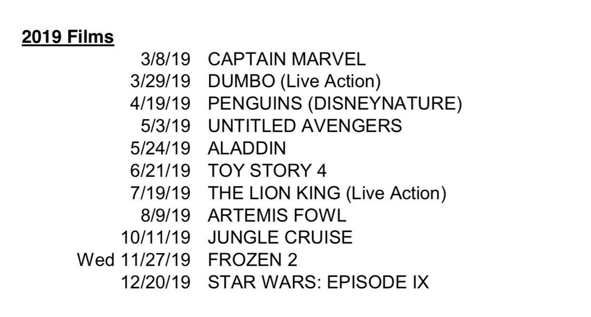 Disney is only set to release 10 narrative movies next year. But potential monsters, all of them.