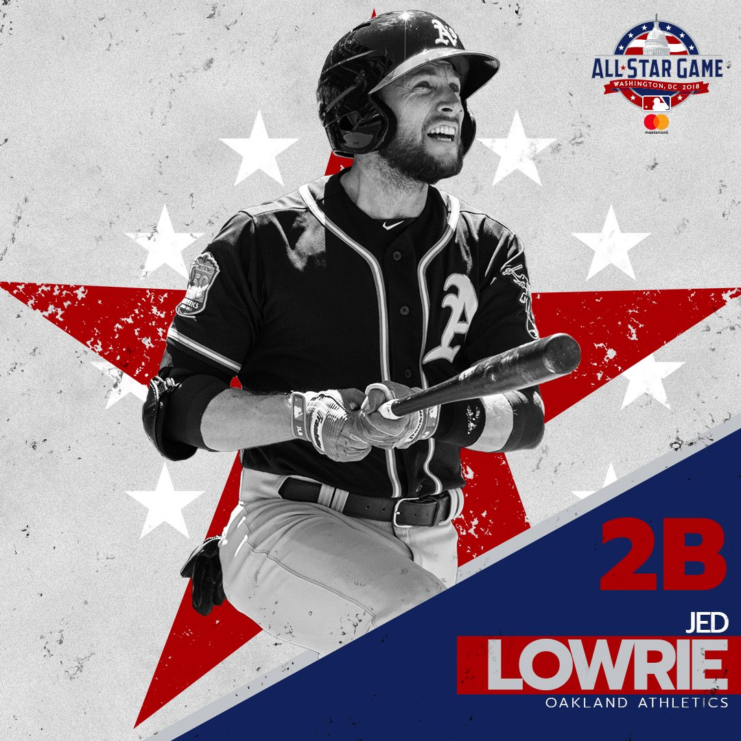 .@Jed_Lowrie has been named to the AL All-Star team to replace Gleyber Torres (right hip strain). https://t.co/JZLCICXfbj