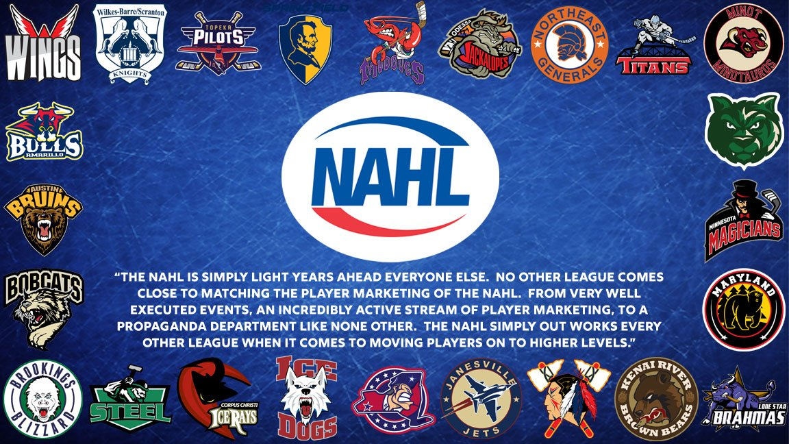 Nahl On Twitter The Nahl Is Honored To Yet Again Be Recognized By