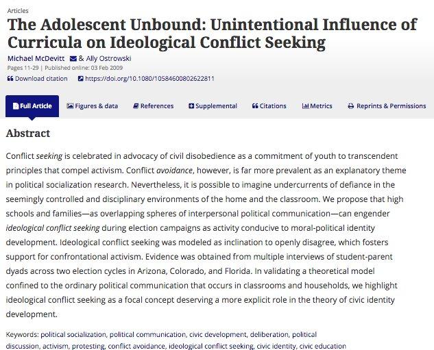 political socialization articles
