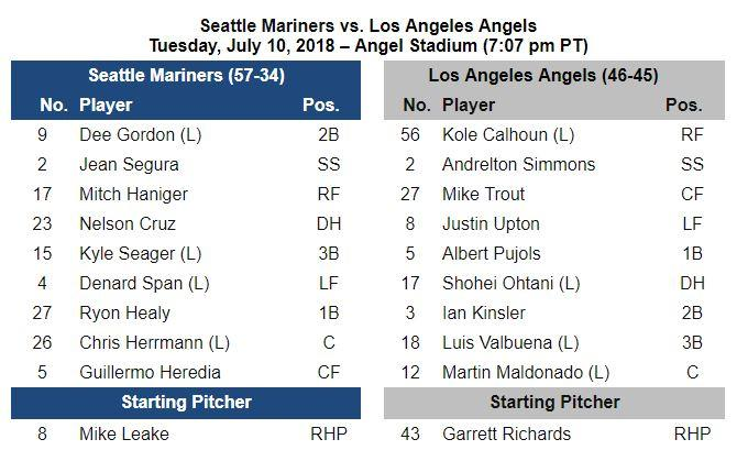 #Mariners Gameday Info - July 10 at #Angels. Lineups, Game Notes & More: atmlb.com/2L3WkcJ