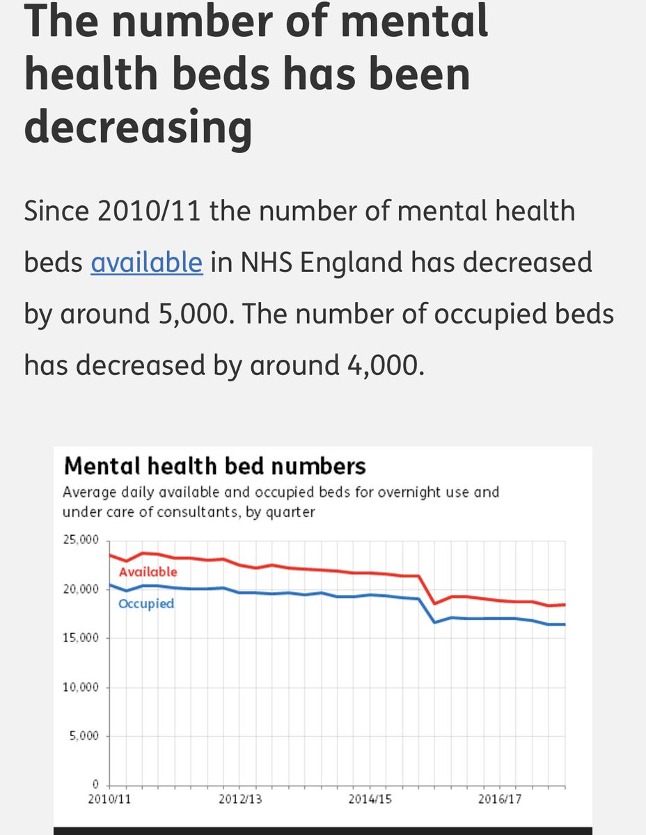 5000 is the number of mental health beds cut since 2010. fullfact.org/health/were-no… /7