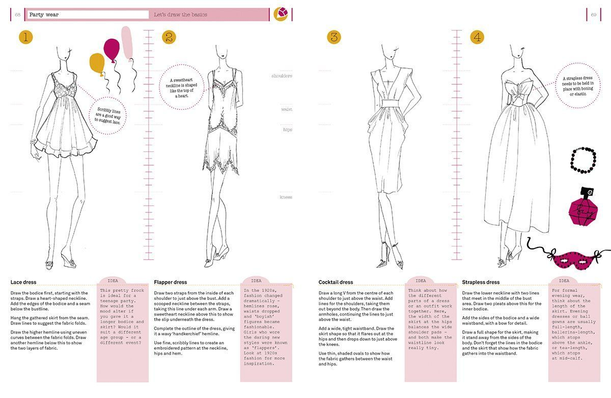 Fashion And Textile Museum On Twitter Summer Holiday Inspo Join Us For A Practical Class To Learn Drawing Tricks And Design Tips Based On The Museum S Best Selling Book How To Draw Like