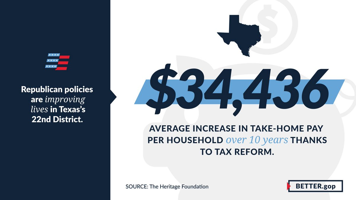 Rep Pete Olson On Twitter The Average Family Of 4 In Tx22 Will