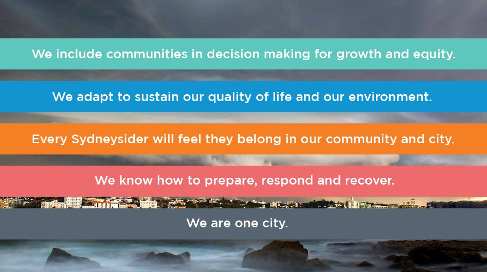 The @ResilientSydney vision for Sydney is a metropolis that is connected, inclusive and resilient. Explore the world's latest urban resilience strategy: http://100rc.org/sydney-tw
