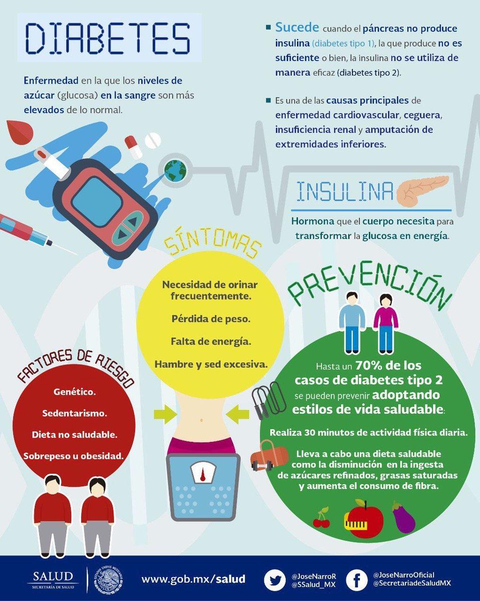 diabetes india salud desbloqueado