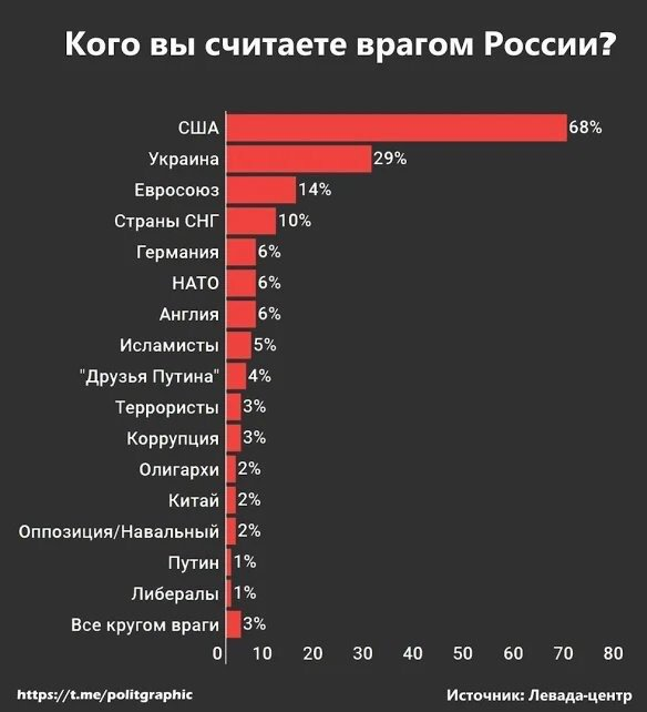 З вересня міста з населенням понад 100 тисяч мають розробляти комплексні схеми транспорту на 30-40 років, - Парцхаладзе - Цензор.НЕТ 6907