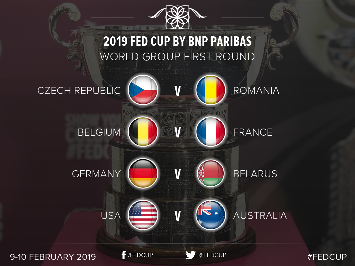 FED CUP 2019: Groupe Mondial Di3Cc5wX4AAyWLf