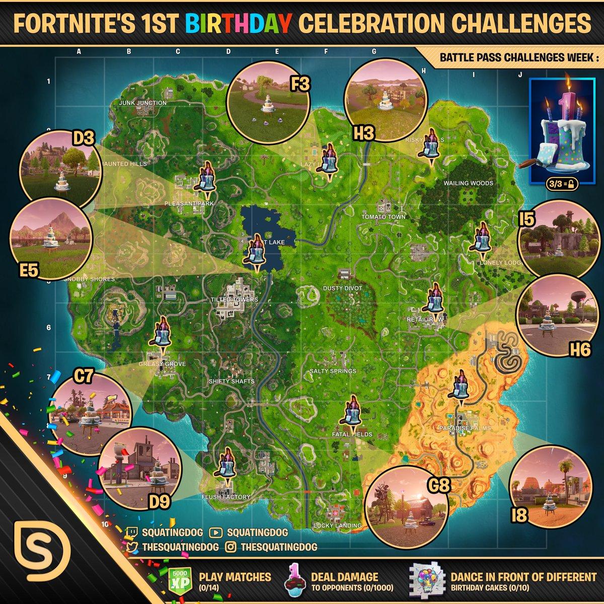 Squatingdog On Twitter Happy Birthday Fortnite Tag A Friend Who