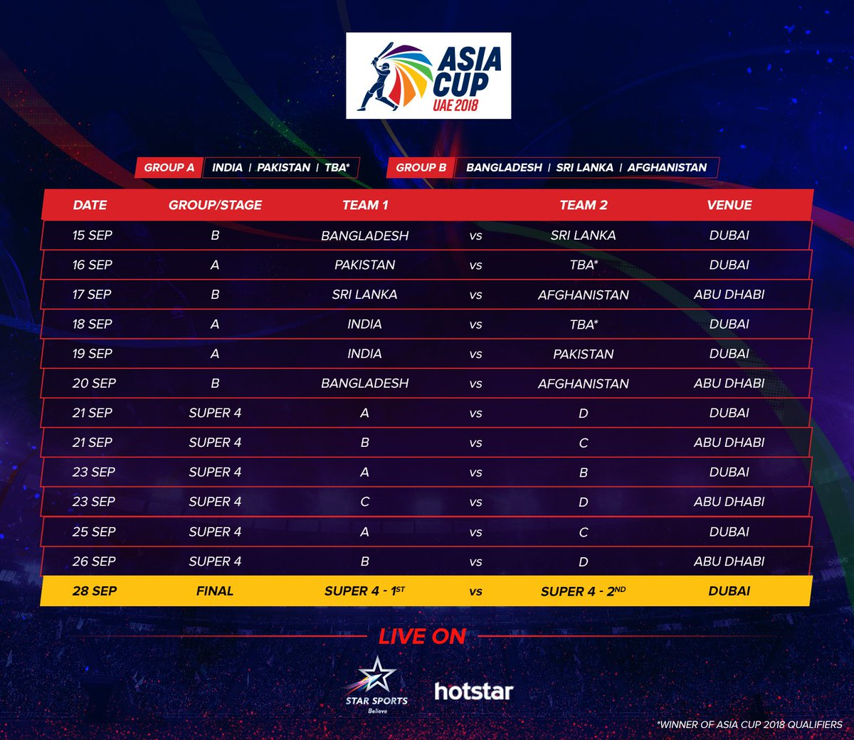 Asia Cup 2018   Free Cricket Betting India