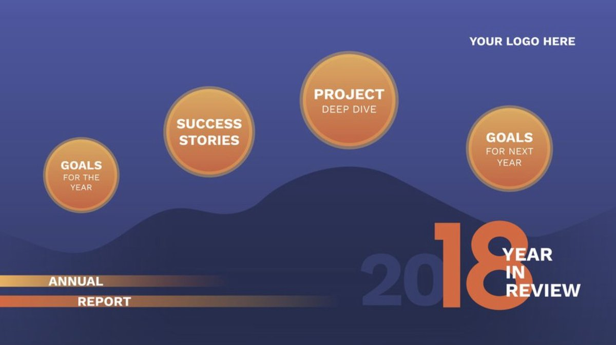 Prezi On Twitter Your Quarterly Business Report Needs To Be Clear
