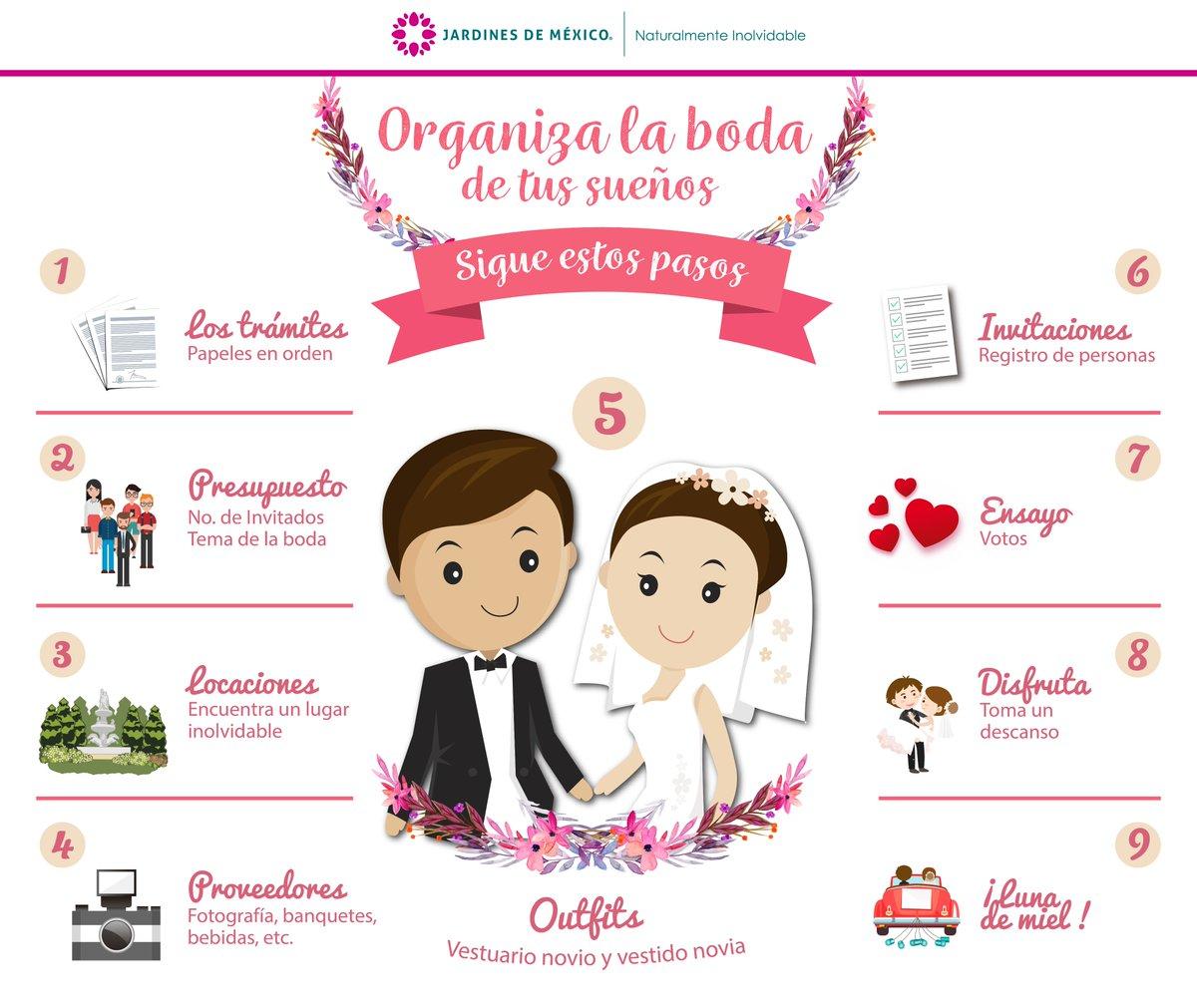 ca518804909f ... en Jardines de México te ayudamos a organizar tu boda y te enseñamos  los 9 pilares necesarios para que no te falte nada.