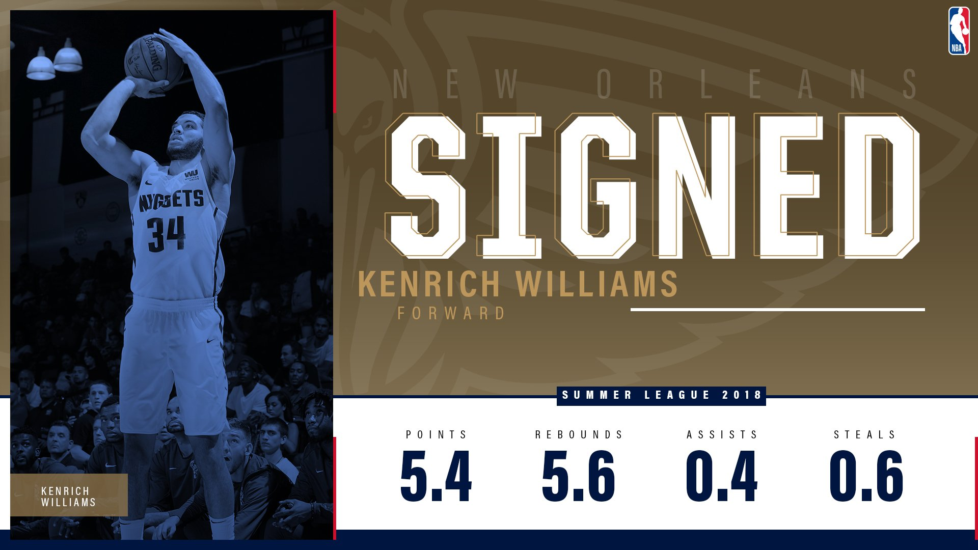 Welcome to New Orleans @williamskenrich! #Pelicans   INFO: https://t.co/4bHiil4DkE https://t.co/1ps8M49tVc