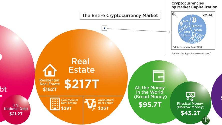 Coinbase Signals beszerzése – Microsoft Store hu-HU