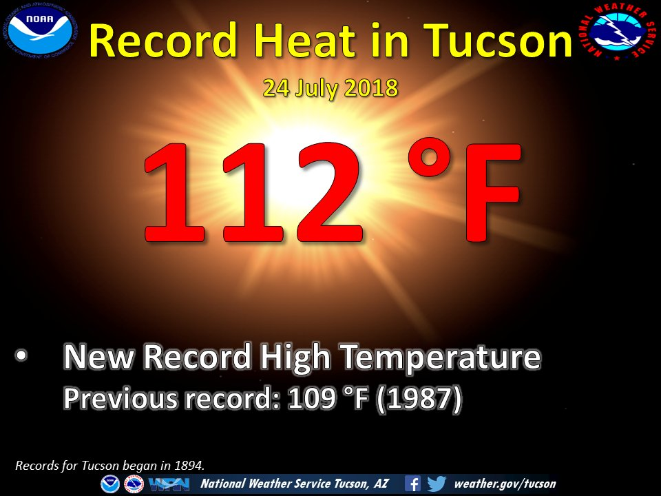 NEW RECORD! 112° in Tucson.   Lets try not to repeat these extreme temperatures again for awhile. #azwx
