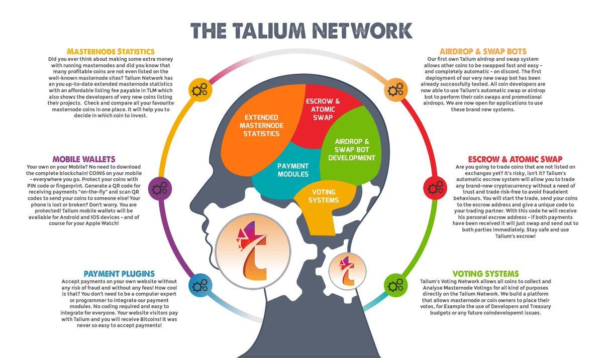 Talium on Twitter: