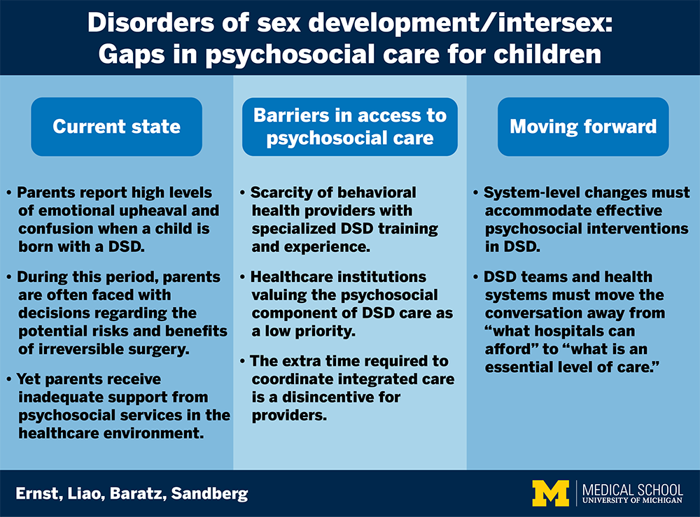 Levels of senior care with sex